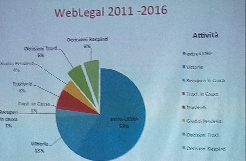 weblegal
